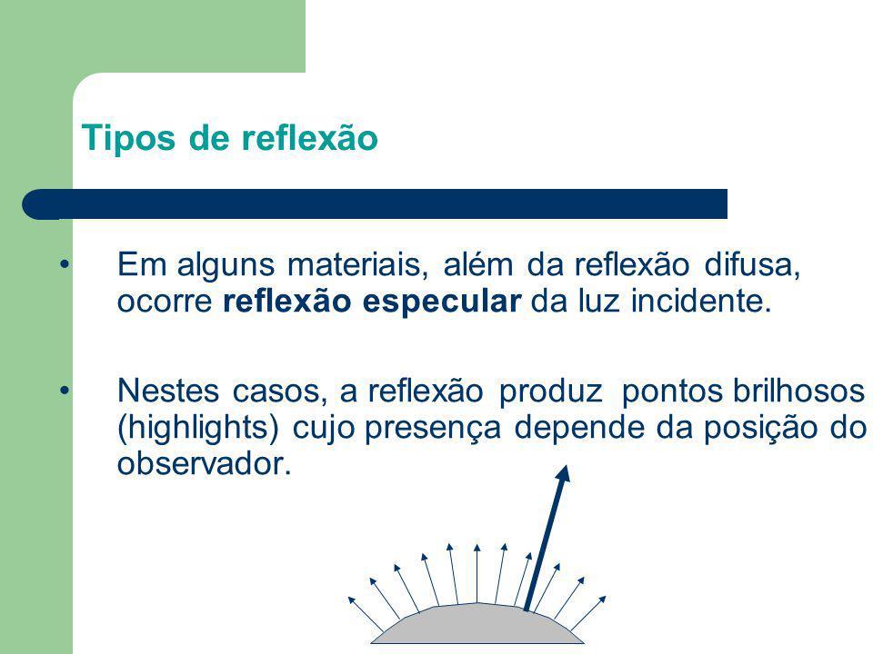 Tipos de reflexão Em alguns materiais, além da reflexão difusa, ocorre reflexão especular da luz incidente.