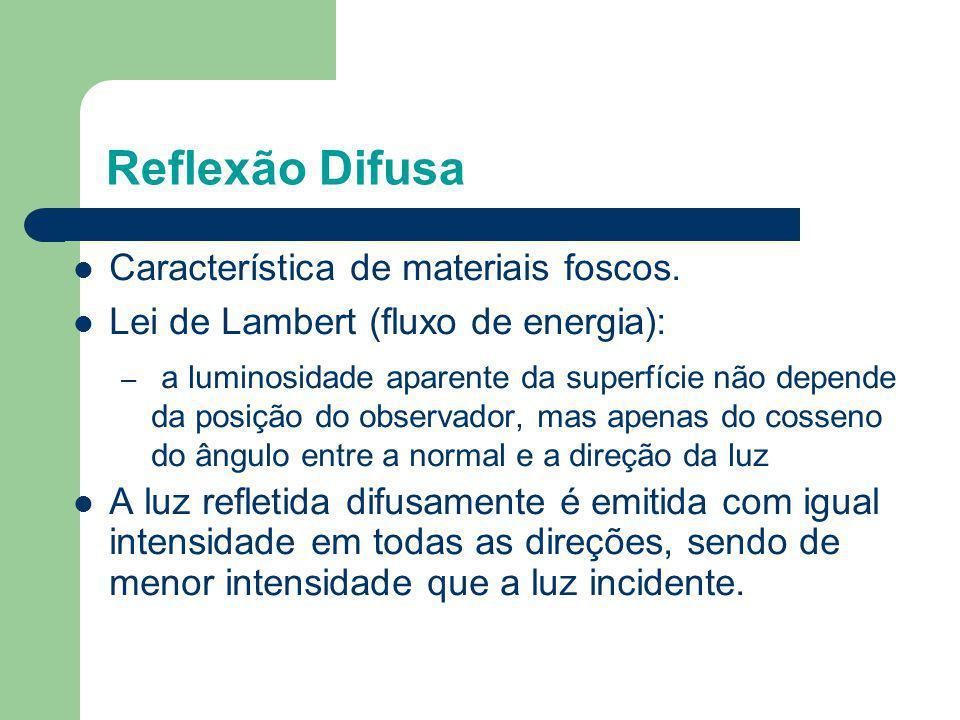 Reflexão Difusa Característica de materiais foscos.