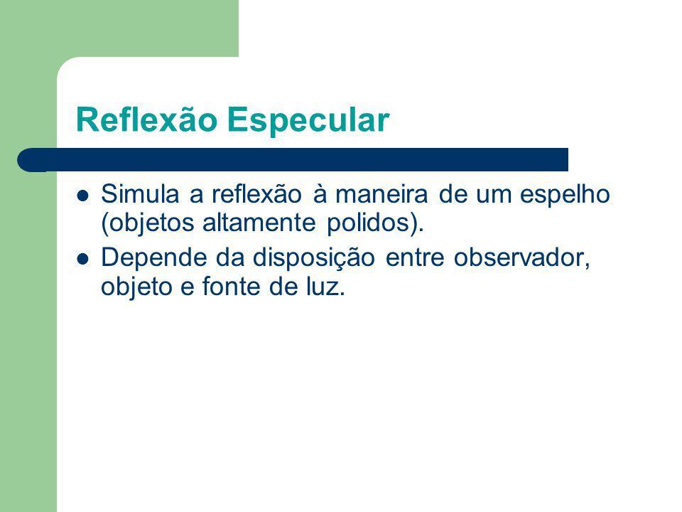 Reflexão Especular Simula a reflexão à maneira de um espelho (objetos altamente polidos).
