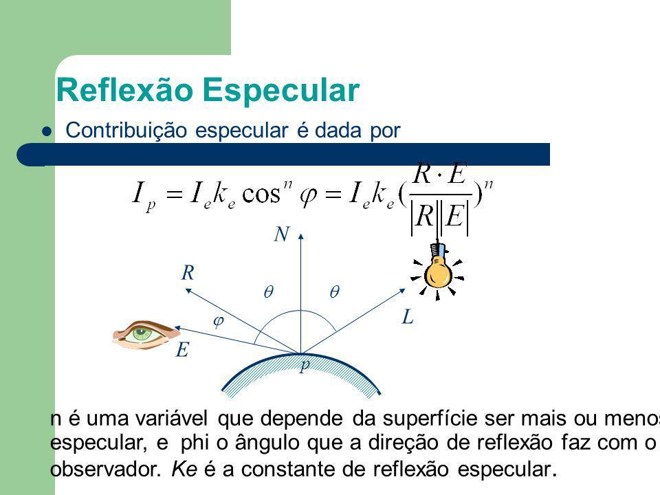 Reflexão Especular Contribuição especular é dada por N R L E