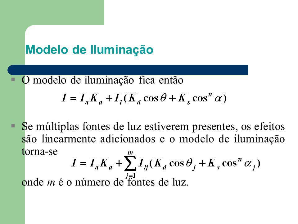 Modelo de Iluminação O modelo de iluminação fica então