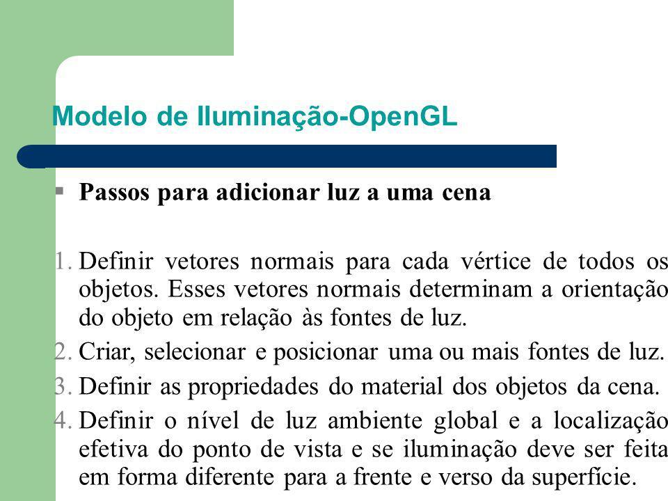 Modelo de Iluminação-OpenGL