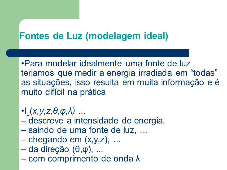 Fontes de Luz (modelagem ideal)