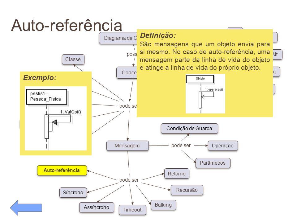 Auto-referência Definição: Exemplo: