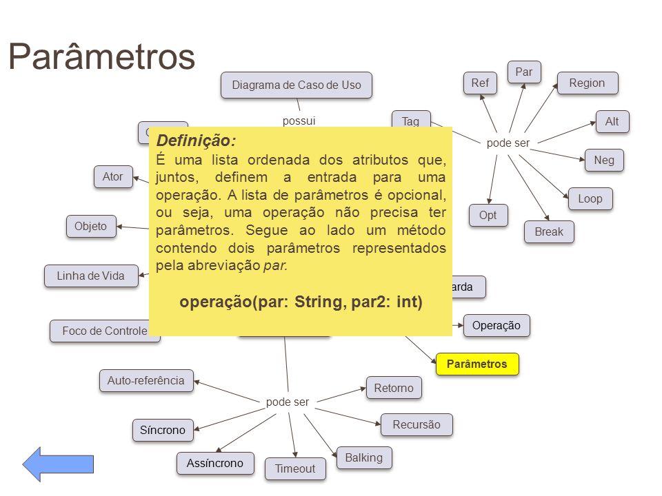 operação(par: String, par2: int)