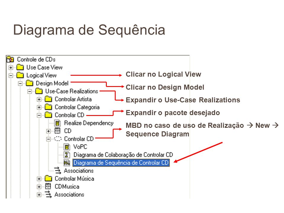 Diagrama de Sequência Clicar no Logical View Clicar no Design Model