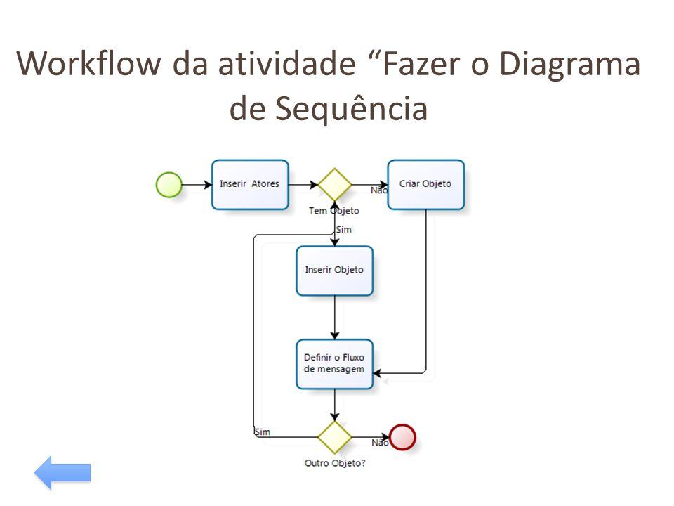 Workflow da atividade Fazer o Diagrama de Sequência