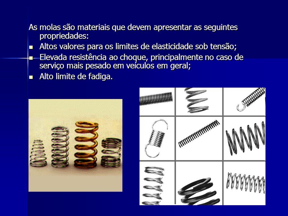 As molas são materiais que devem apresentar as seguintes propriedades: