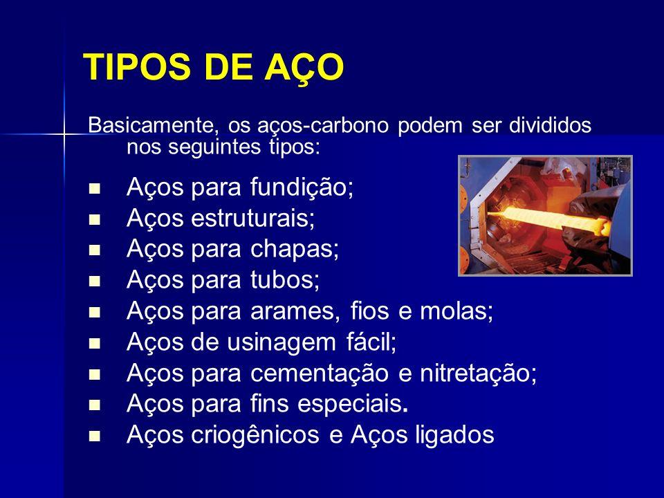 TIPOS DE AÇO Aços para fundição; Aços estruturais; Aços para chapas;