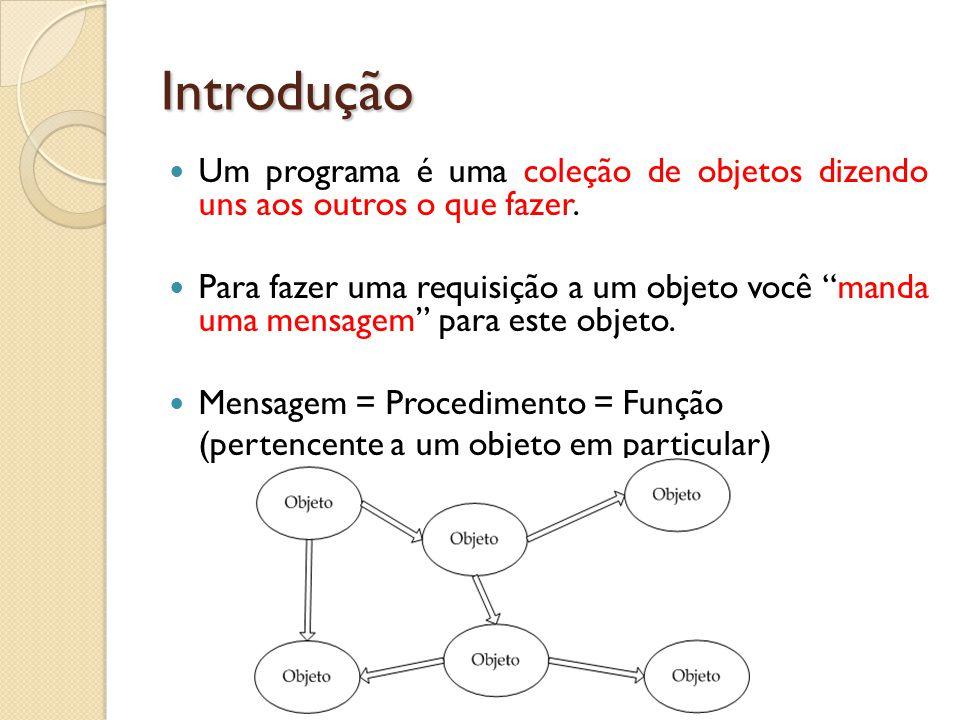 Introdução Um programa é uma coleção de objetos dizendo uns aos outros o que fazer.