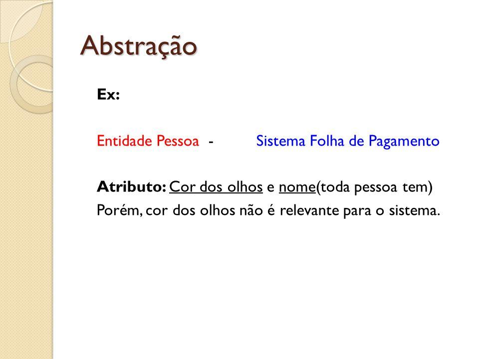 Abstração Ex: Entidade Pessoa - Sistema Folha de Pagamento