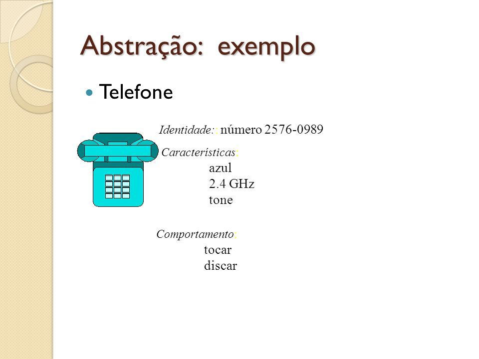 Abstração: exemplo Telefone 2.4 GHz tone discar