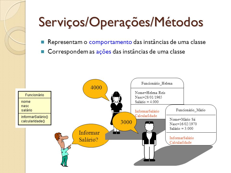 Serviços/Operações/Métodos