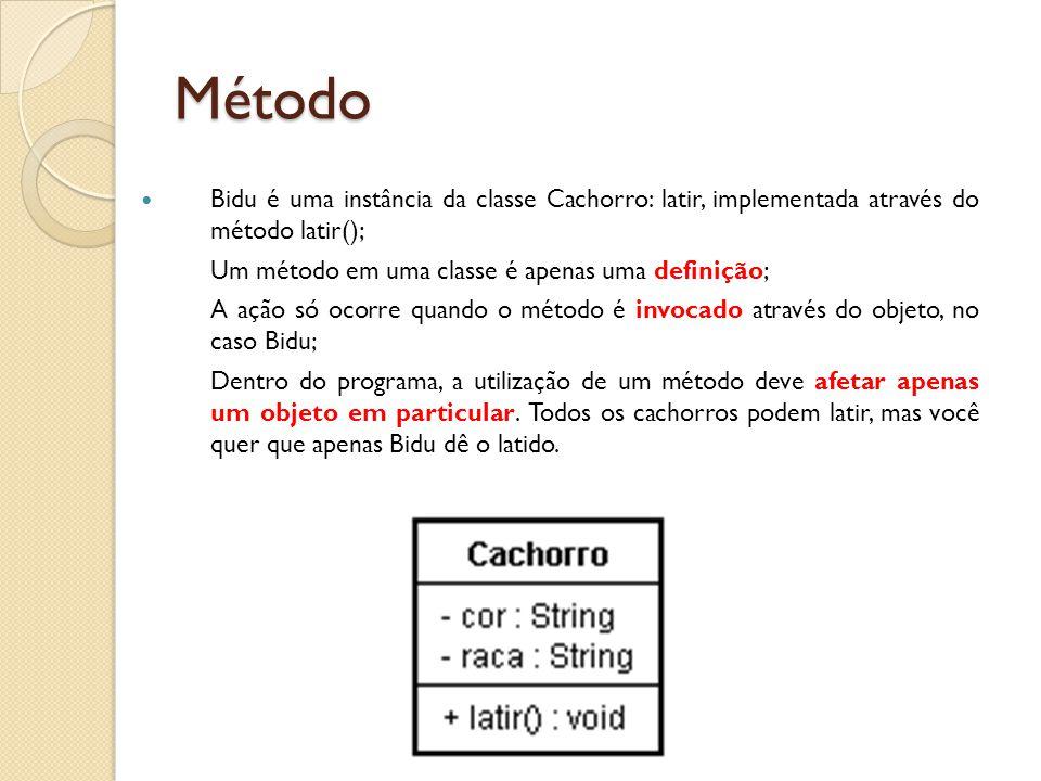 Método Bidu é uma instância da classe Cachorro: latir, implementada através do método latir(); Um método em uma classe é apenas uma definição;