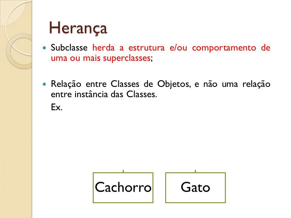 Herança Subclasse herda a estrutura e/ou comportamento de uma ou mais superclasses;