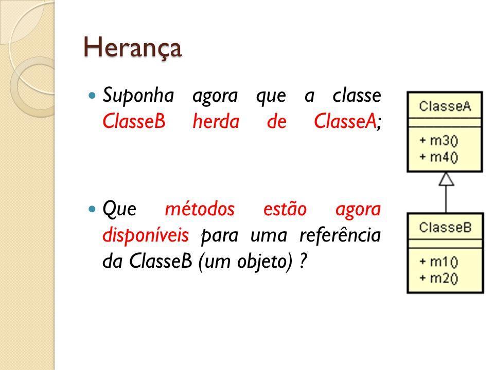 Herança Suponha agora que a classe ClasseB herda de ClasseA;