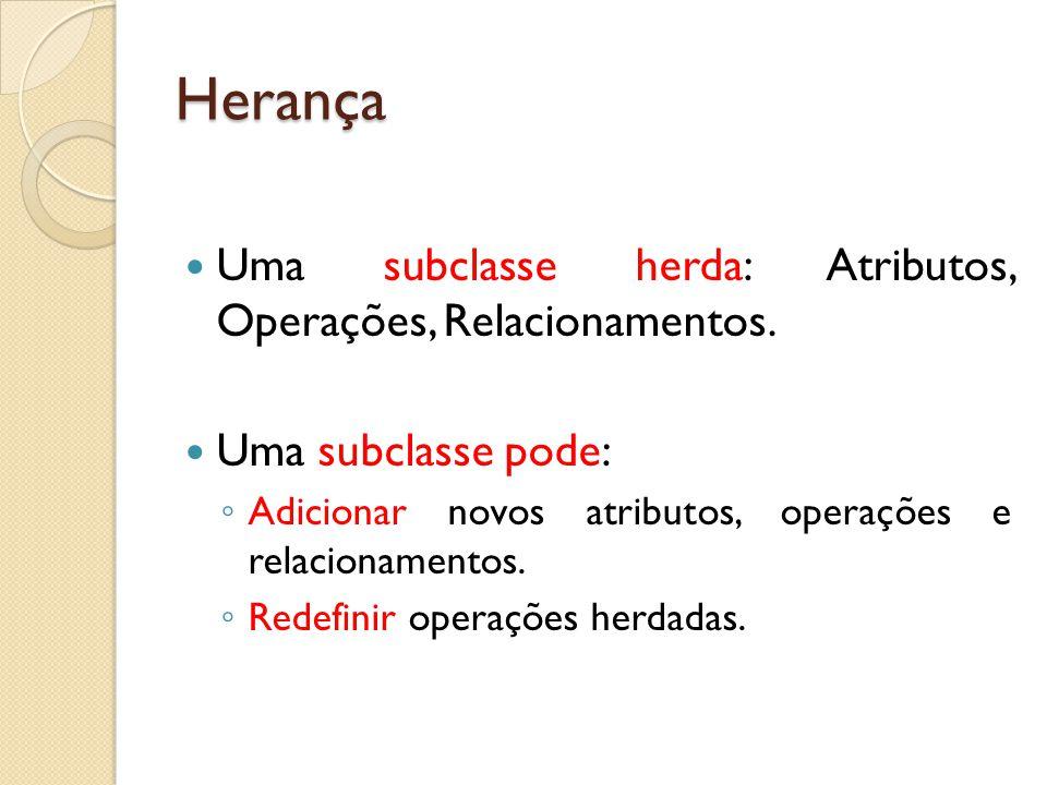 Herança Uma subclasse herda: Atributos, Operações, Relacionamentos.