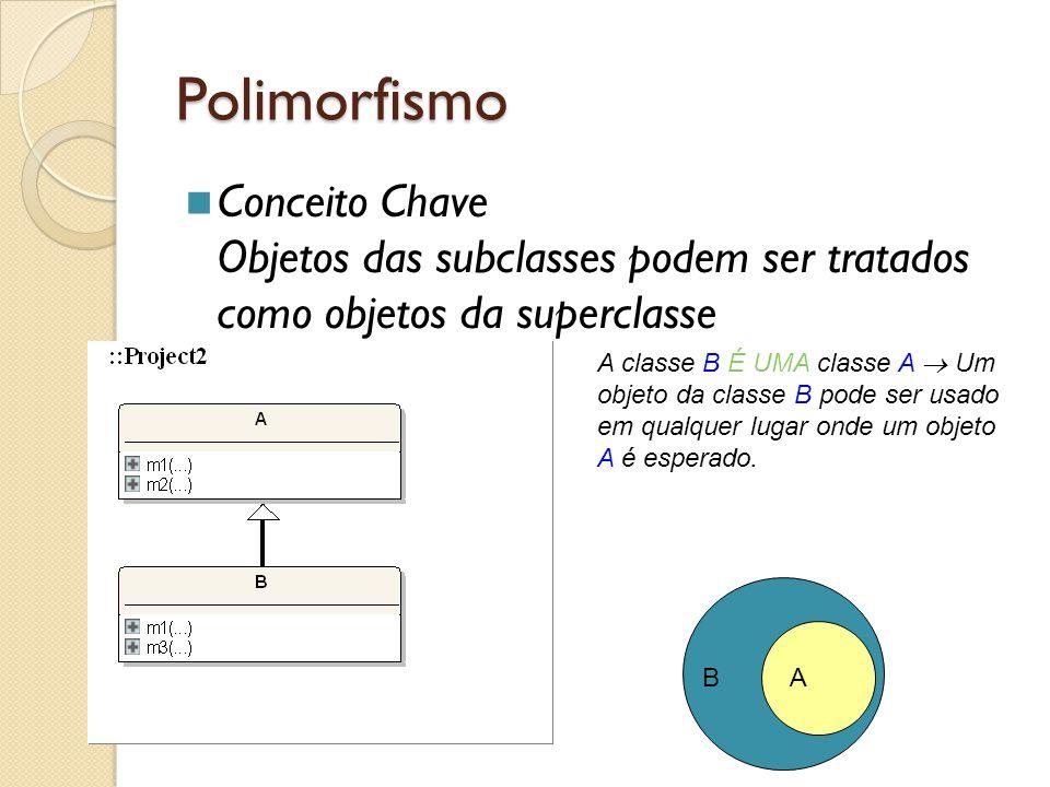 Polimorfismo Conceito Chave Objetos das subclasses podem ser tratados como objetos da superclasse.