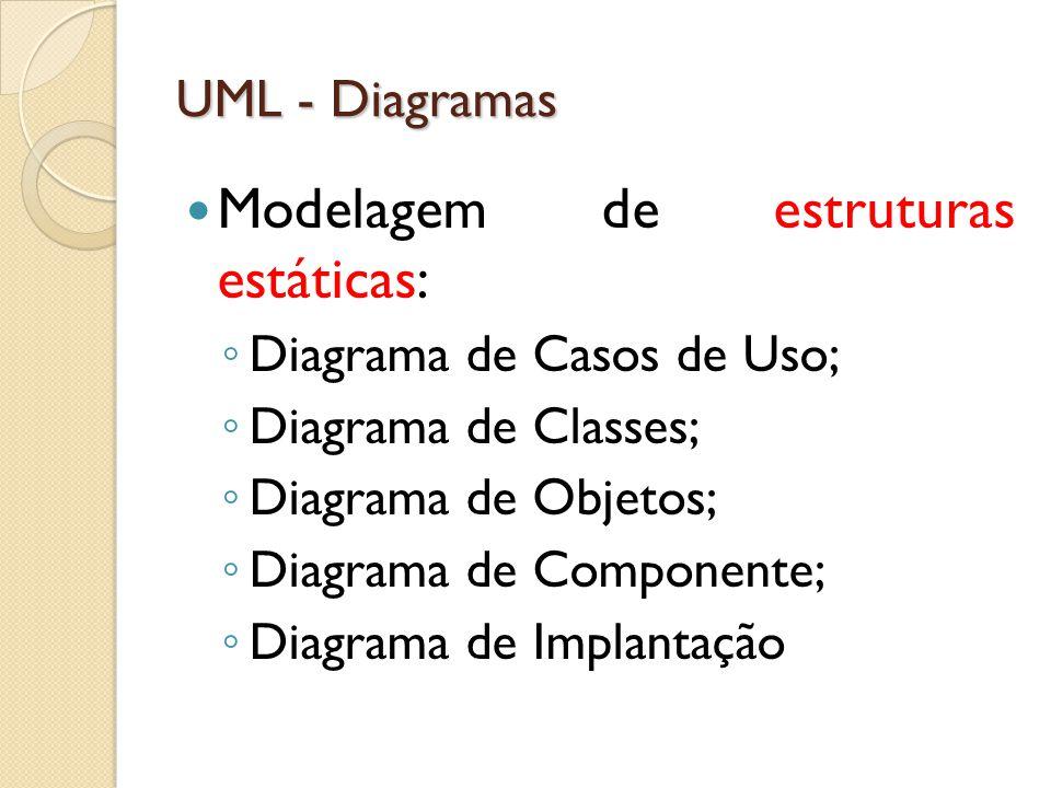 Modelagem de estruturas estáticas: