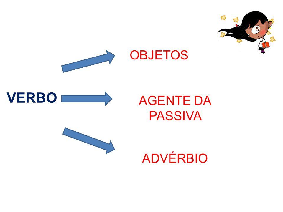 VERBO OBJETOS AGENTE DA PASSIVA ADVÉRBIO