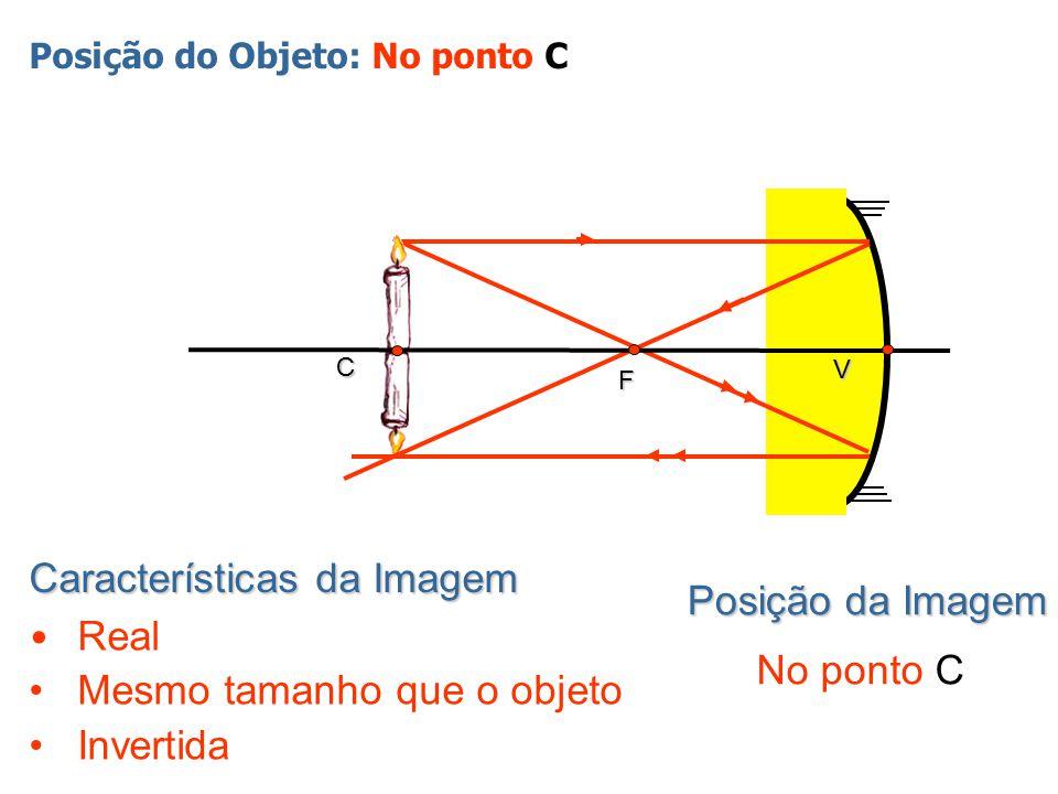 Características da Imagem Posição da Imagem Real