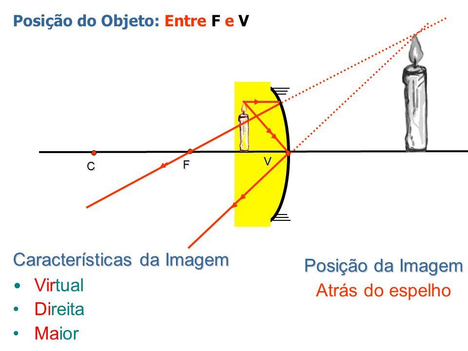 Características da Imagem Posição da Imagem