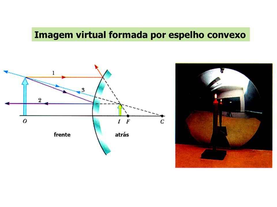 Imagem virtual formada por espelho convexo