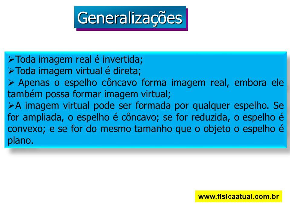Generalizações Toda imagem real é invertida;
