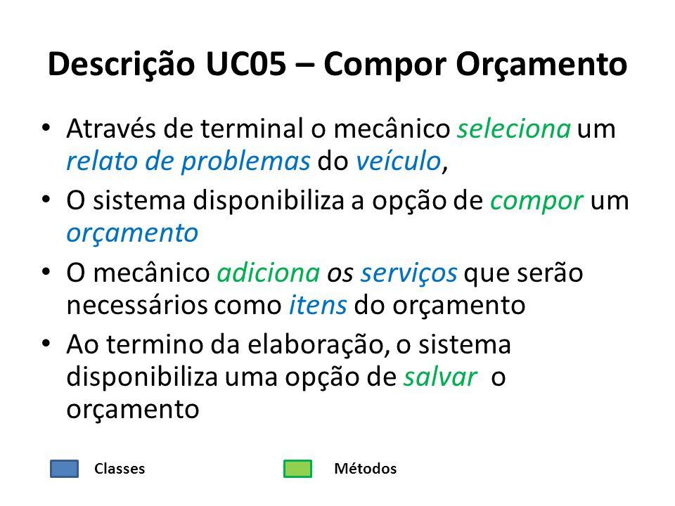 Descrição UC05 – Compor Orçamento
