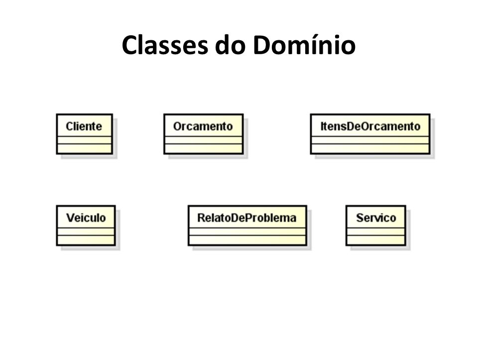 Classes do Domínio