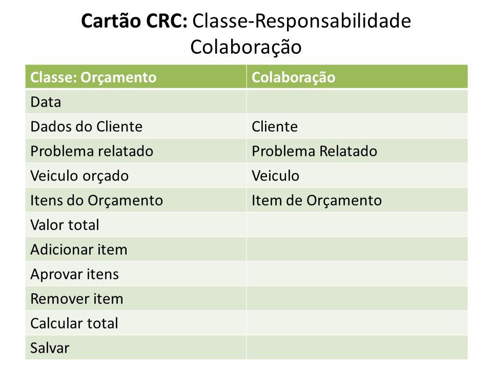 Cartão CRC: Classe-Responsabilidade Colaboração