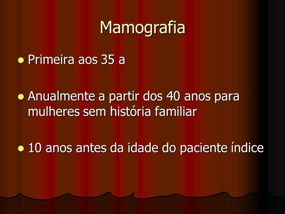Mamografia Primeira aos 35 a