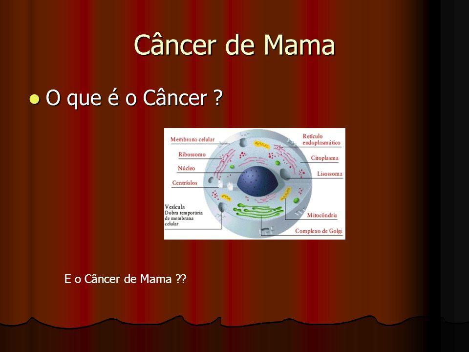 Câncer de Mama O que é o Câncer E o Câncer de Mama