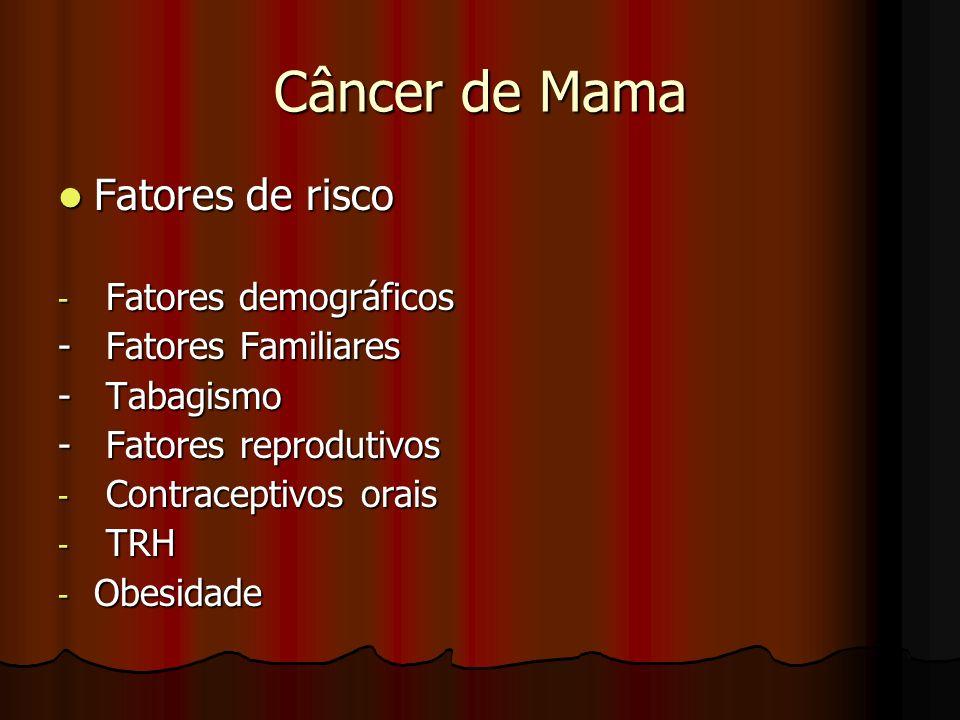 Câncer de Mama Fatores de risco Fatores demográficos