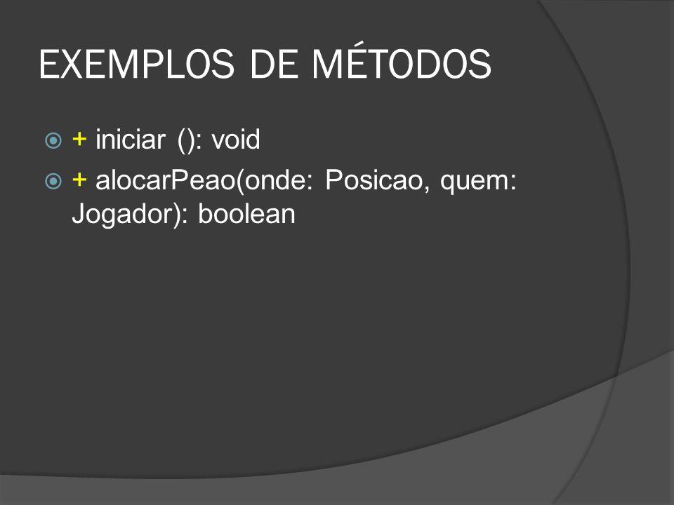 EXEMPLOS DE MÉTODOS + iniciar (): void