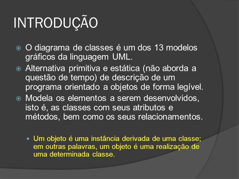 INTRODUÇÃO O diagrama de classes é um dos 13 modelos gráficos da linguagem UML.