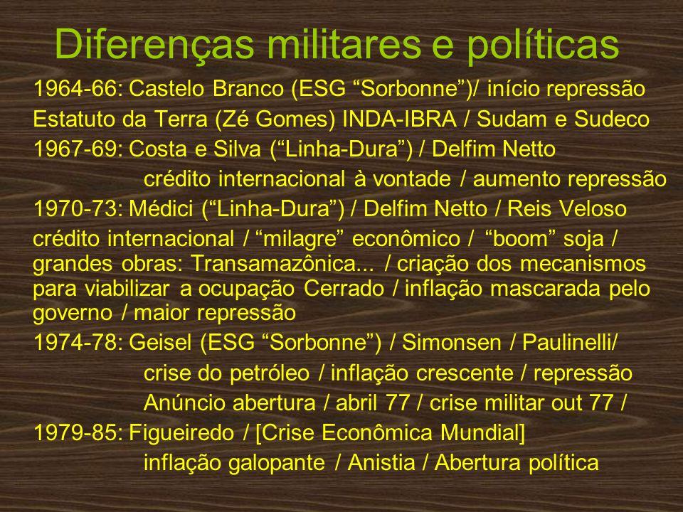 Diferenças militares e políticas