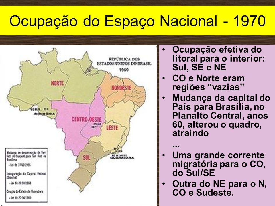 Ocupação do Espaço Nacional - 1970