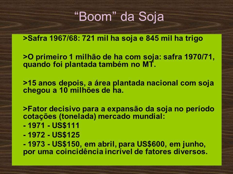 Boom da Soja >Safra 1967/68: 721 mil ha soja e 845 mil ha trigo