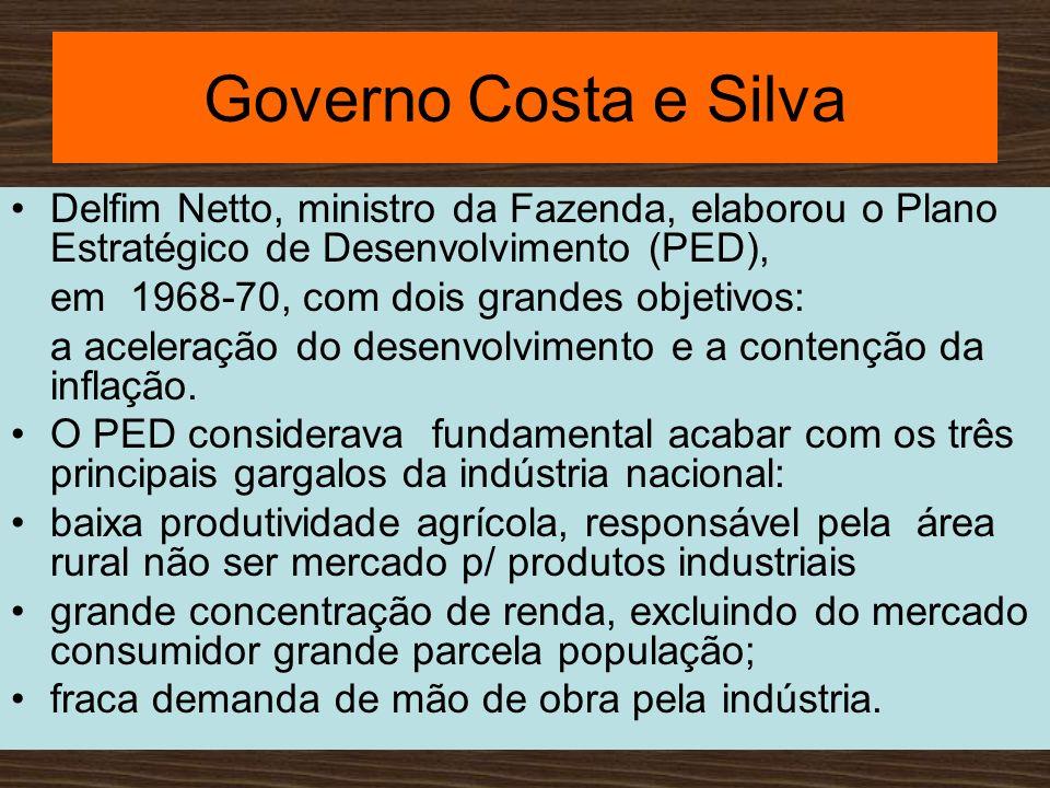 Governo Costa e Silva Delfim Netto, ministro da Fazenda, elaborou o Plano Estratégico de Desenvolvimento (PED),