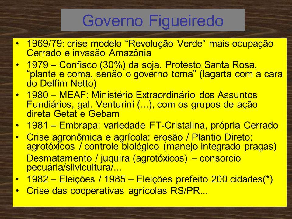 Governo Figueiredo1969/79: crise modelo Revolução Verde mais ocupação Cerrado e invasão Amazônia.