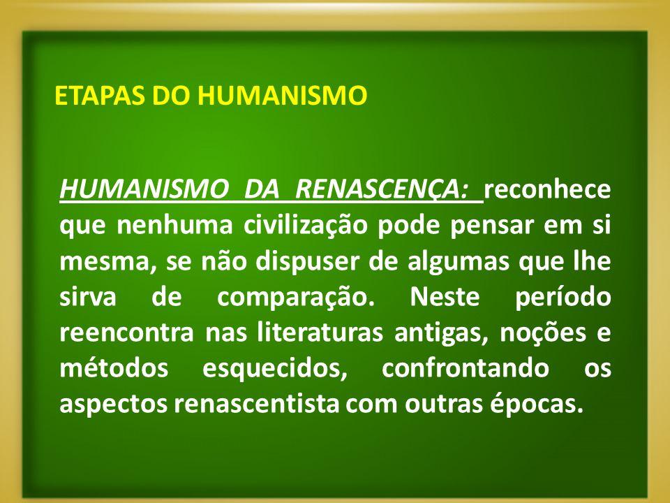 ETAPAS DO HUMANISMO