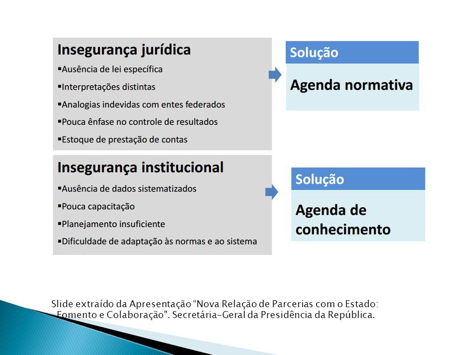 Fomento e Colaboração . Secretária-Geral da Presidência da República.