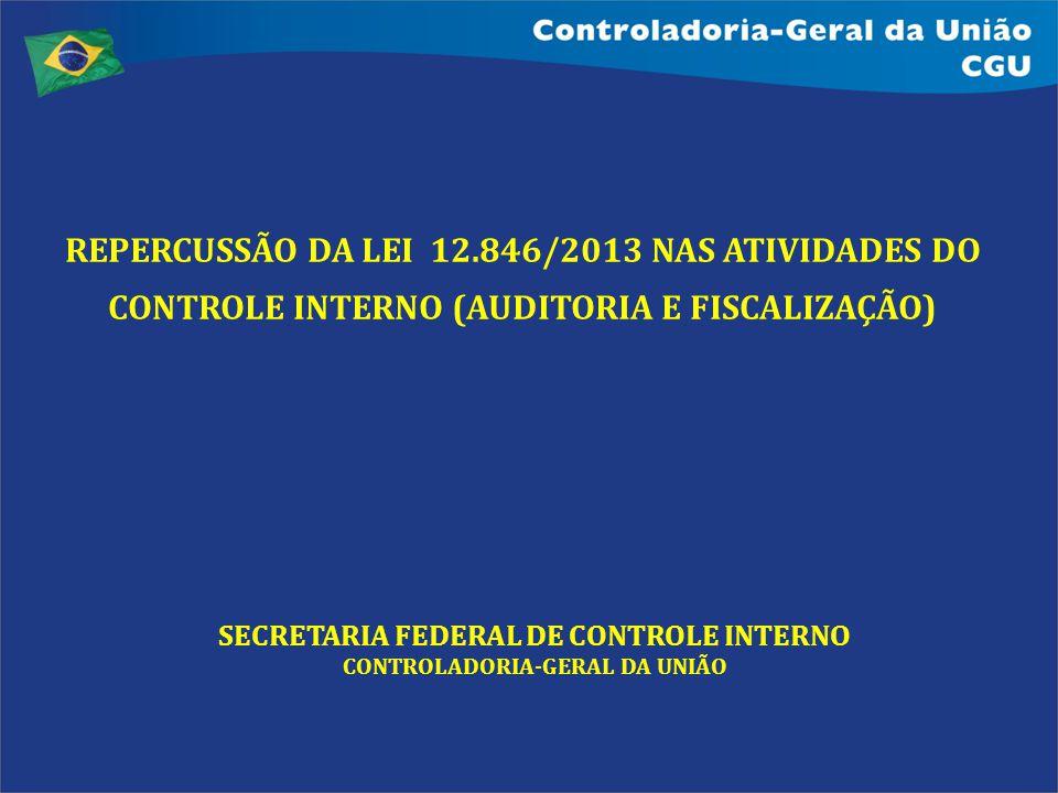 SECRETARIA FEDERAL DE CONTROLE INTERNO CONTROLADORIA-GERAL DA UNIÃO