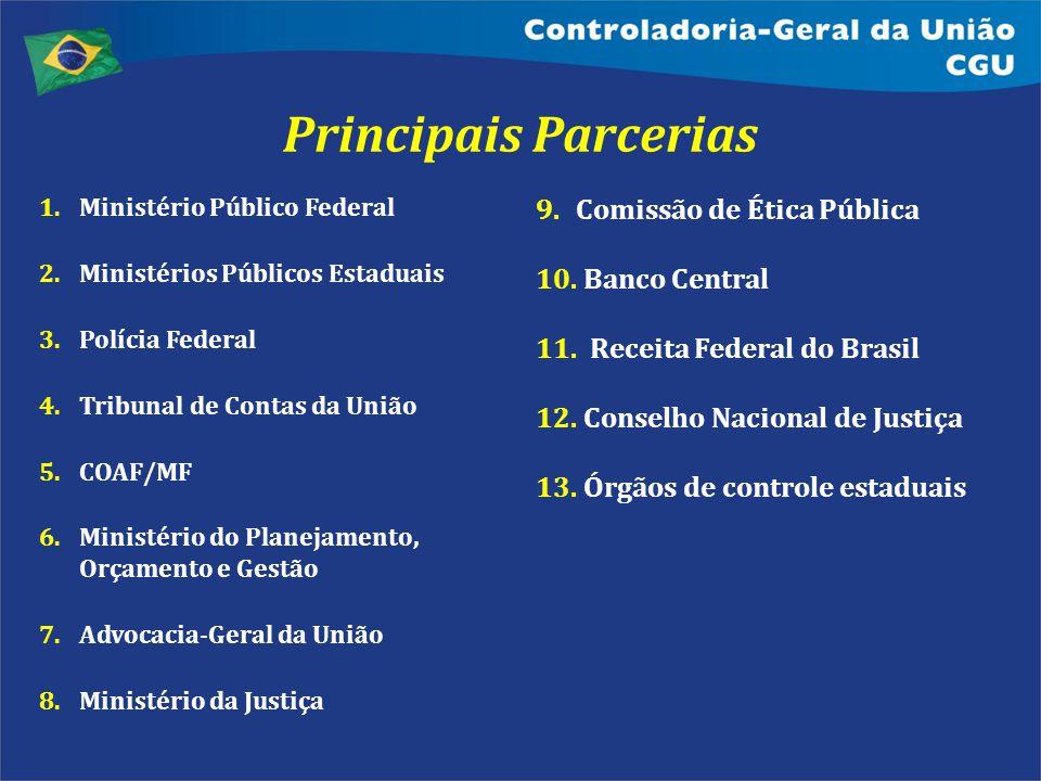 Principais Parcerias Comissão de Ética Pública Banco Central