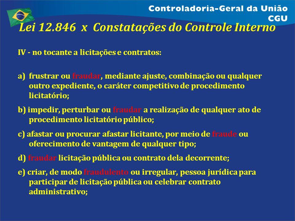 Lei 12.846 x Constatações do Controle Interno