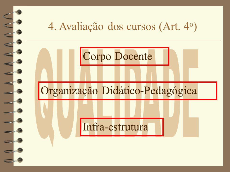 4. Avaliação dos cursos (Art. 4o)
