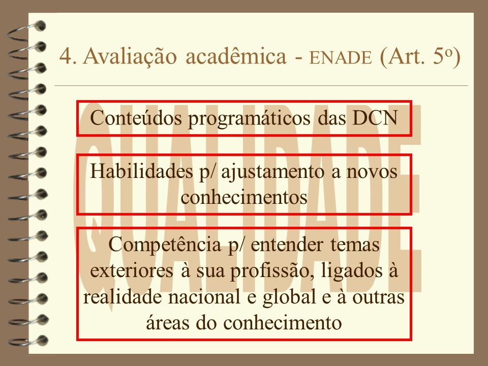 4. Avaliação acadêmica - ENADE (Art. 5o)