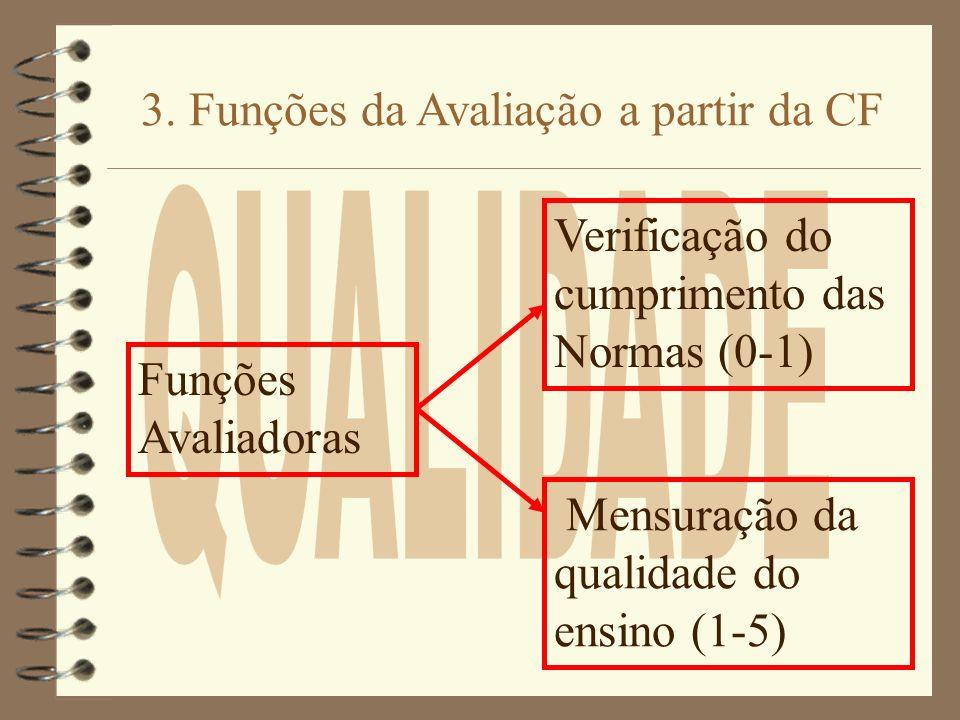 3. Funções da Avaliação a partir da CF