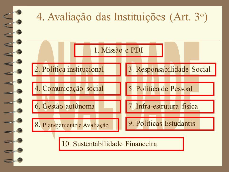 4. Avaliação das Instituições (Art. 3o)